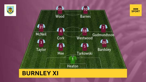 Burnley-vs-Leicester