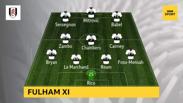 Fulham-vs-Everton
